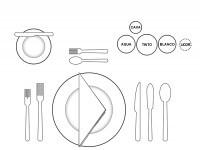 kolejność protokołów potraw na stole